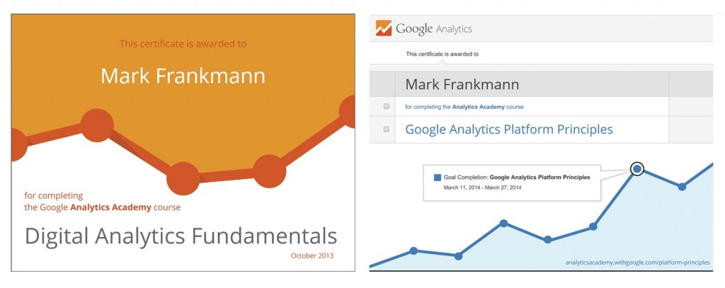 google analytics cerificates