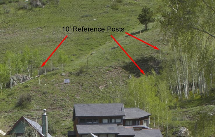 reference posts